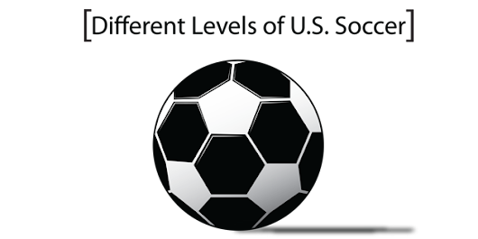 The Different Levels of American Soccer Explained - Coaches Training Room | Youth Soccer Sessions | Soccer Drills | Soccer Coaching Sessions | Practice Sessions | Futsal Sessions | Futbol Sessions | Futbol Drills | Futsal Coaching | Futsal Practice Sessions | Youth Football Drills