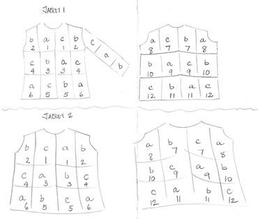 Pattern_chart_2