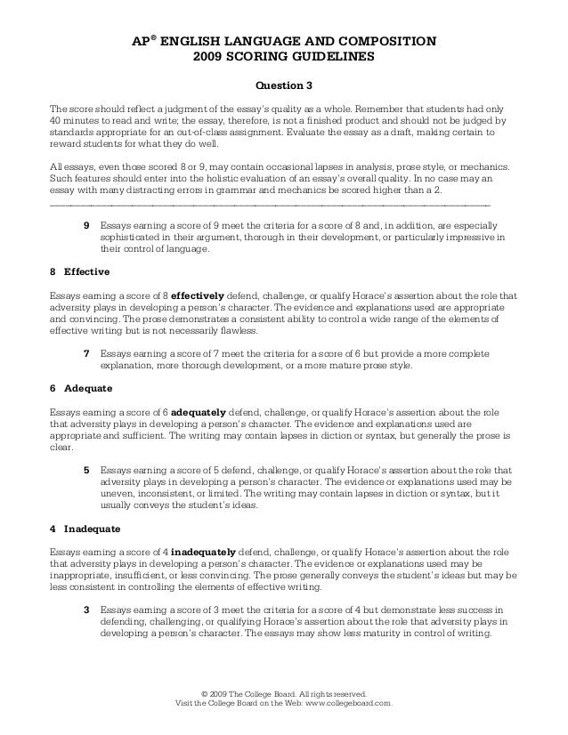 How to Write an AP Argumentative Essay.AP English Language and Composition is a common rhetoric course in high school.Many schools offer this course to mainly juniors while seniors undertake the AP English Literature and Composition course.
