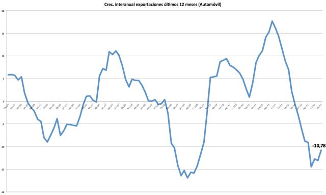 Captura de pantalla 2013-02-20 a las 09.24.17