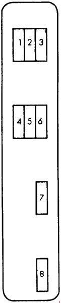 89 240sx Fuse Box Pinout