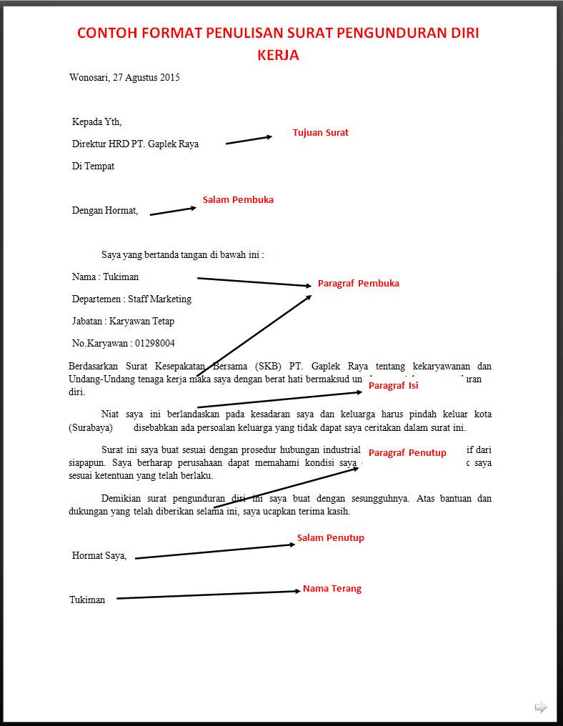 Contoh Surat Resmi Perusahaan Dalam Bahasa Inggris Beserta Artinya