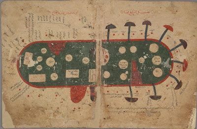 Indian ocean map - 11th century Book of Curiosities