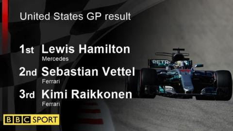 Lewis Hamilton on verge of Formula 1 title with United States GP win