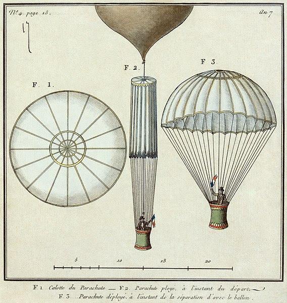 File:First parachute2.jpg