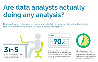 Infographic: Nearly 40% of Data Professionals Spend Half of Their Time Prepping Data - DATAVERSITY