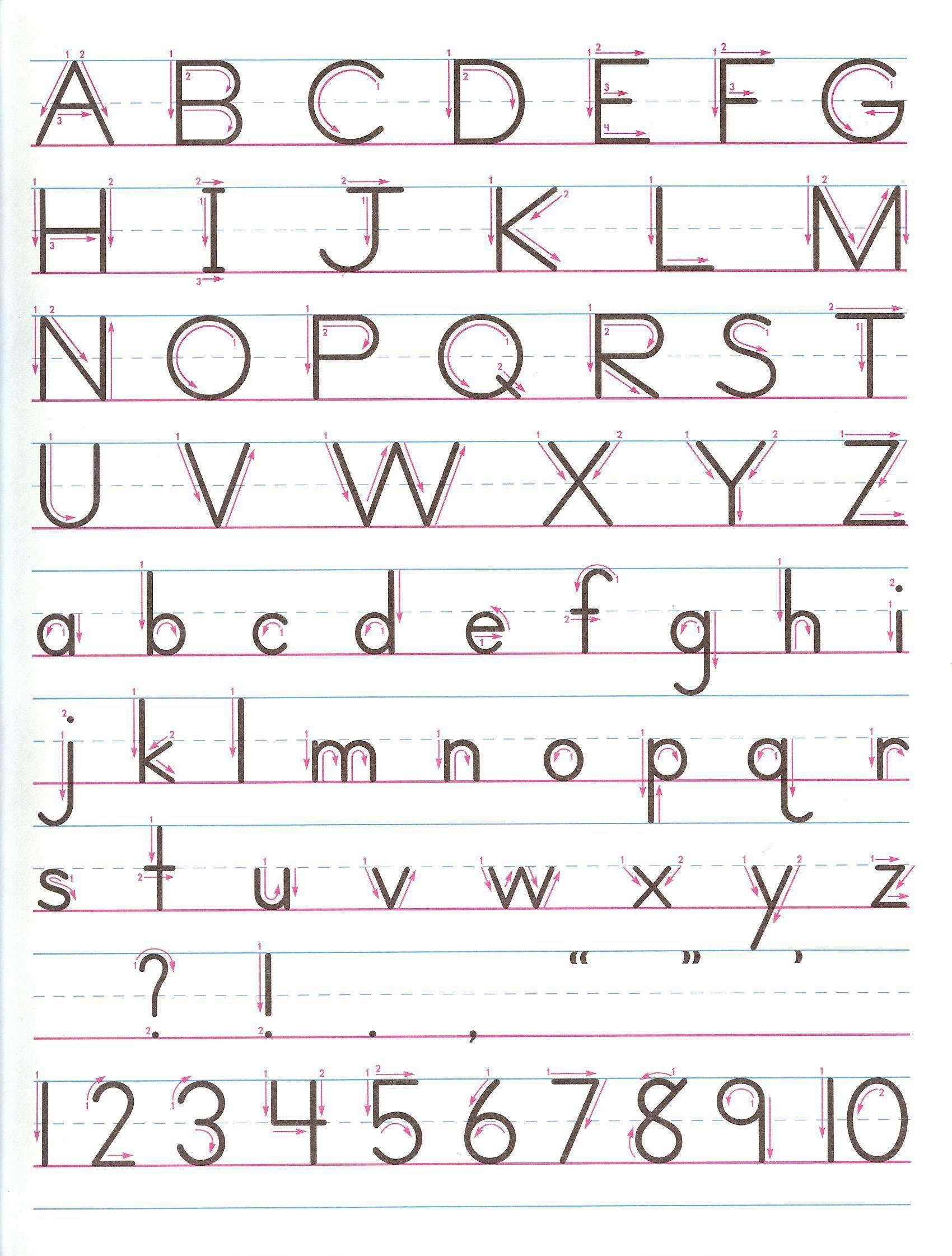 Zaner-Bloser Handwriting Chart Printable | zaner-bloser ...
