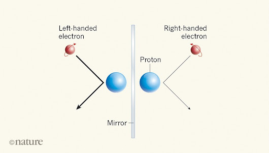 Weak charge of the proton measured