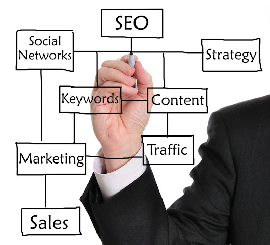 What SEO Tactics and Strategies To Try | Hollister, CA | Littlejohn's Web Shop