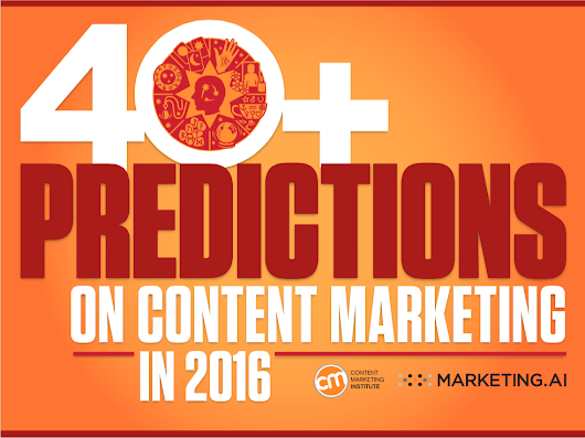 What Content Marketing Will Look Like in 2016: 40+ Predictions