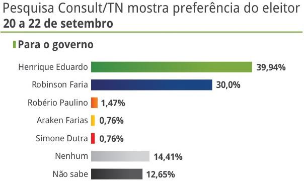governo_consulttribuna