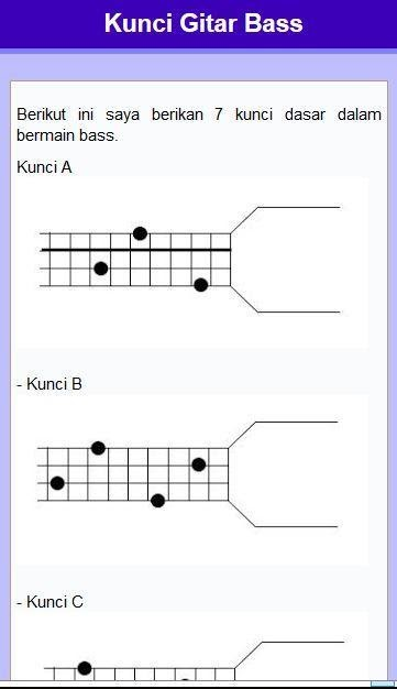 Kunci Gitar Kentrung Senar 3 : kunci, gitar, kentrung, senar, Kunci, Dasar, Gitar, Kentrung, Senar