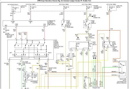 1998 Jeep Cherokee Wiring Diagram Wiring Diagrams Site Add Mode Add Mode Rimedifitoterapici It