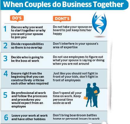 Home Advantage: Couples increasingly enter into entrepreneurship despite challenges