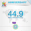 Infographic for 8 Years of  Joomla WOW factor