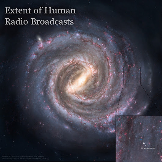 Extent of human radio broadcasts | The Planetary Society