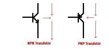 npn_pnp_tranzist là