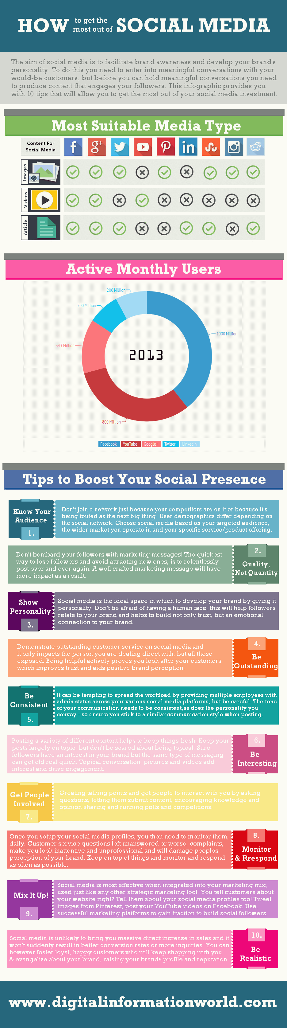 Infographic: How To Get The Most Out From Your Social Media Marketing