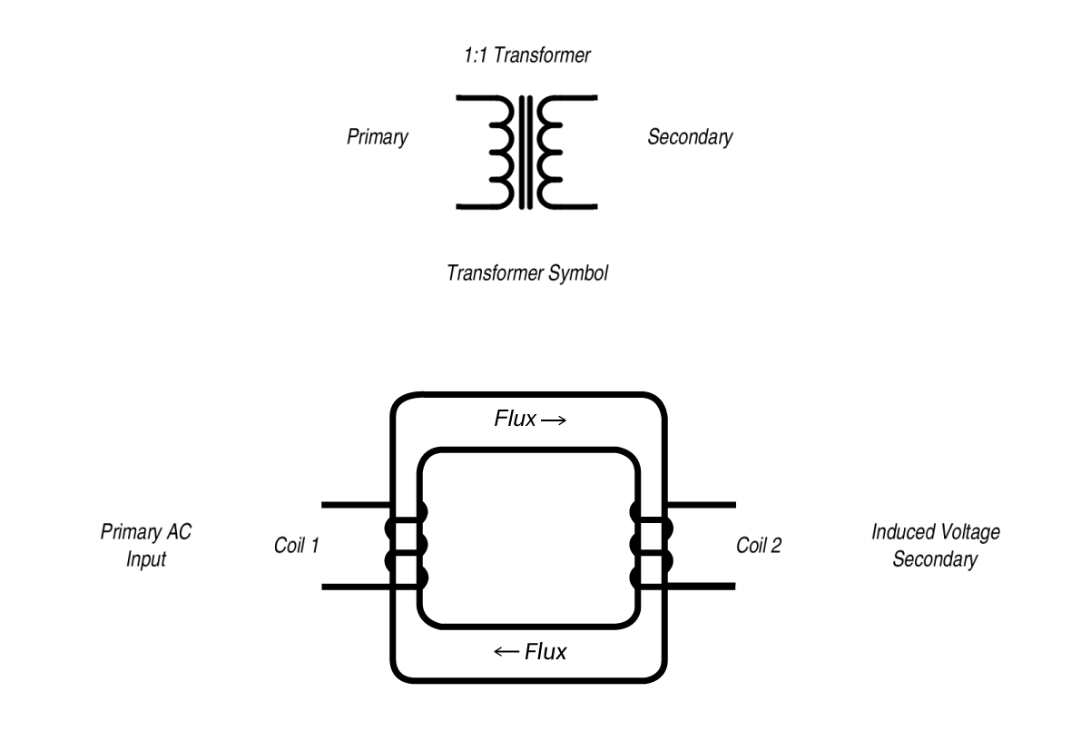 Transformer Isolation Lekule Blog Coil Gun Working Schematic Representation Of The Rlc Circuit Transformers Can Be Described As Two Coils Surrounding A Core Ferromagnetic Material Shown In Figure 4