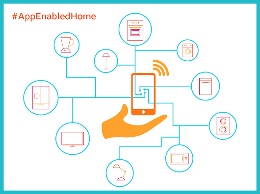 Crowdsourcing the #AppEnabledHome: GE, FirstBuild and Canonical