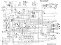 1995 Land Rover Discovery Fuse Diagram