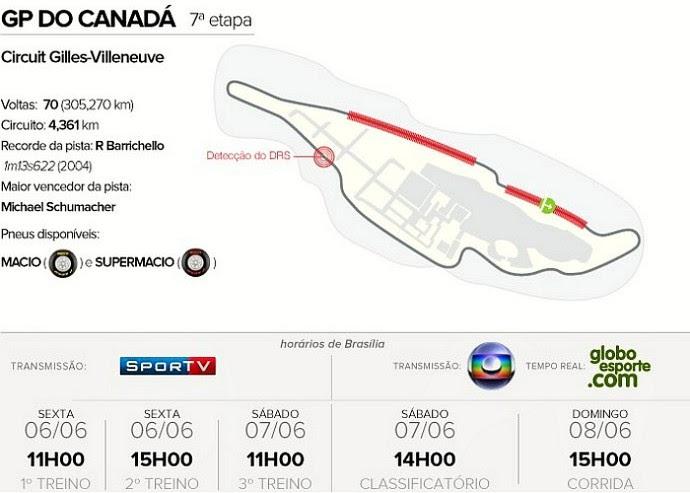 Horários GP do Canadá Voando Baixo (Foto: Editoria de Arte)