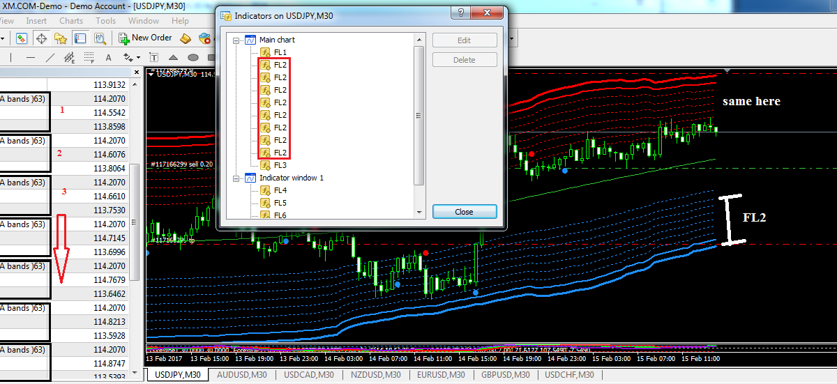 ZigZag Hist Forex Binary Options Trading Strategy