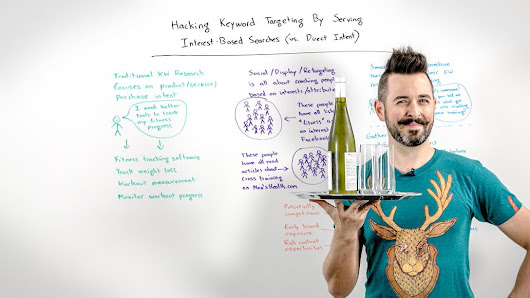 Hacking Keyword Targeting by Serving Interest-Based Searches - Whiteboard Friday