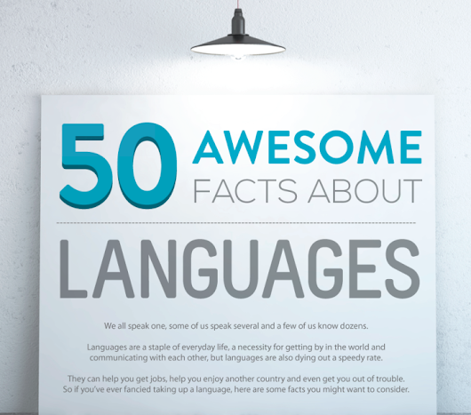 50 Fun Facts About World Languages - Language Mastery