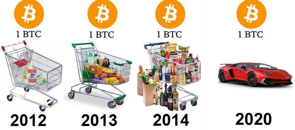 one dollar worth of bitcoin