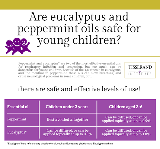 Peppermint and Eucalyptus for children - Tisserand Institute