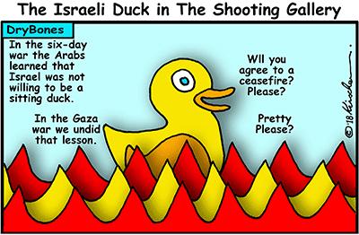 Dry Bones cartoon, Gaza, six-day war,Arabs, Arab States, Jewish State, appeasement, Israel,