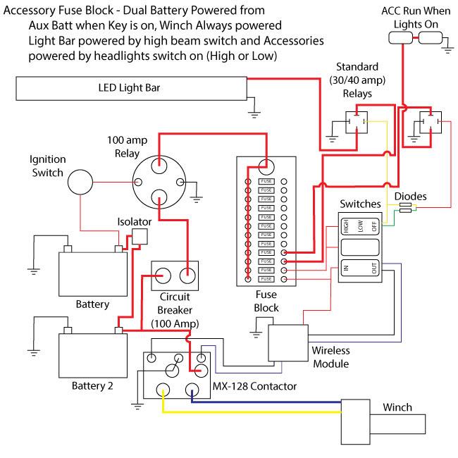 Diagram In Pictures Database 1995 Polaris Wiring Diagram Just Download Or Read Wiring Diagram Online Casalamm Edu Mx