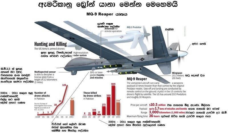 UAV_Drone_InfoGraphic_MQ-9_Reaper