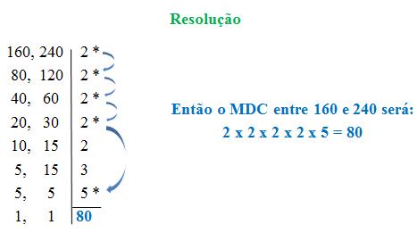 Resultado de imagem para mdc