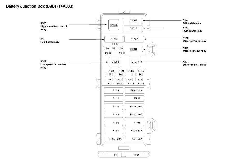 Diagram Diagram 2000 Ford Taurus Fuse Box Light Full Version Hd Quality Box Light Flowschematic40 Mykidz It