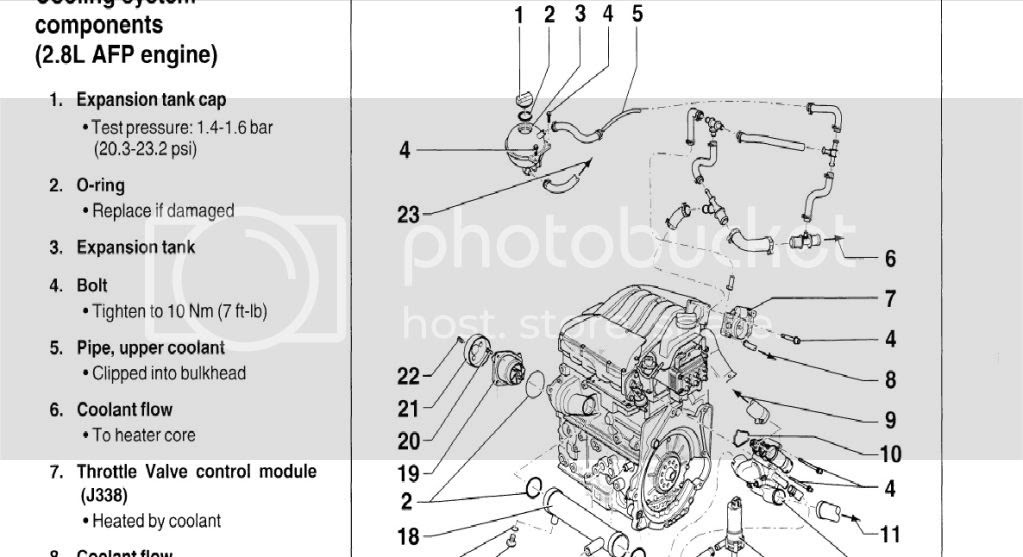 2000 Vw Beetle Cooling System Diagram