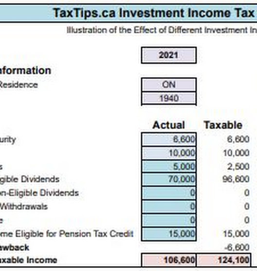 TaxTips.ca - Investment Income Tax Calculator for 2019 and 2018 - Information Page