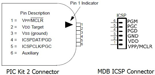 pickit 2 connector