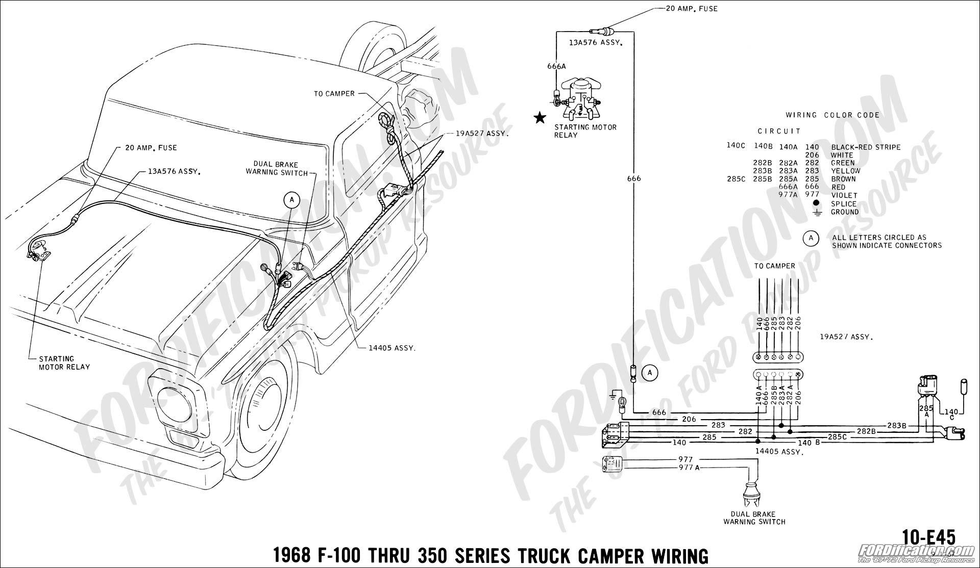 19 Elegant Lance Camper Plug Wiring Diagram