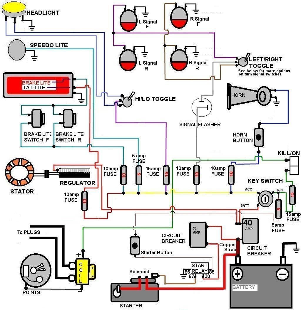 Harley Davidson Softail Wiring Diagram 98 Wiring Diagram Drab Bold Drab Bold Lastanzadeltempo It