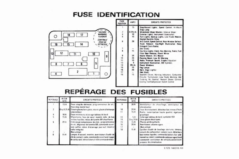 1993 Mustang Fuse Box Wiring Diagram Browse A Browse A Cfcarsnoleggio It