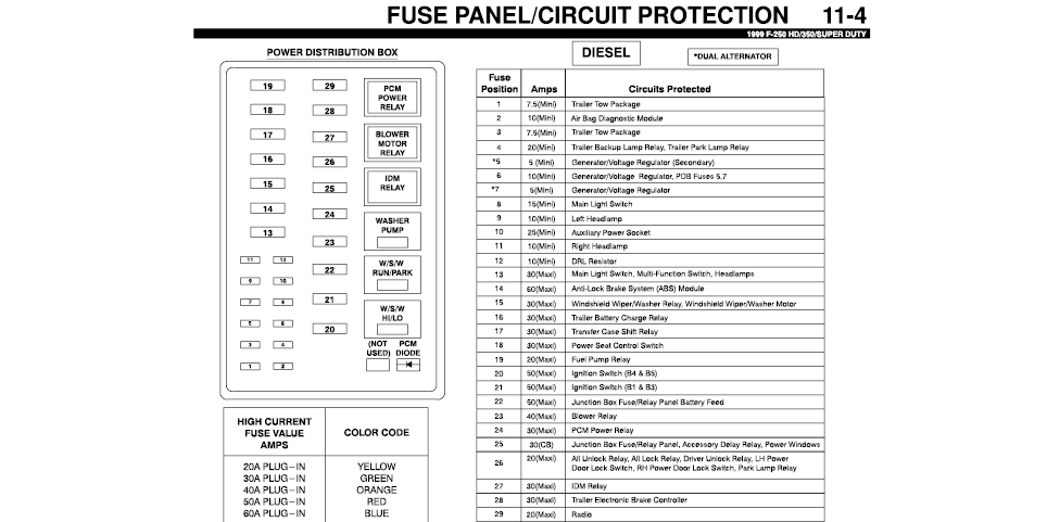 2000 Ford F250 Fuse Diagram Wiring Diagram Server A Server A Lastanzadeltempo It