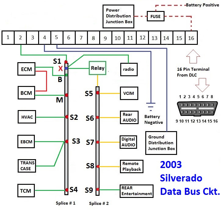 2006 silverado wiring diagram  cars wiring diagram