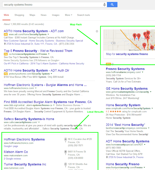 Local SEO Keyword Research 101 - Radical Mustache