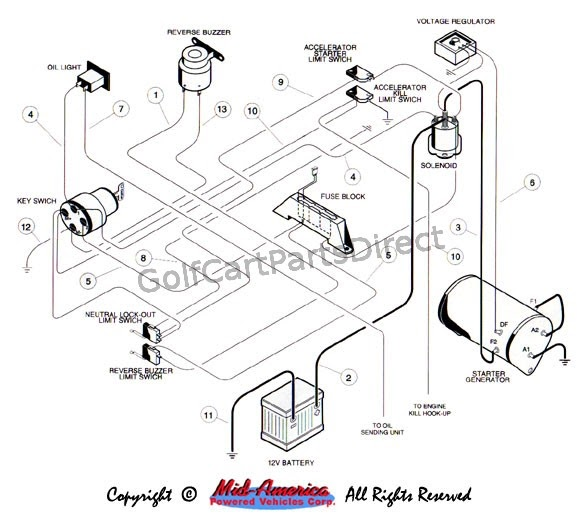 2009 Club Car Precedent Wiring Diagram