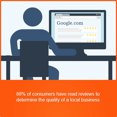 3 Powerful Stats Illustrating The Impact Of Online Reviews! - Local Optimism SEO