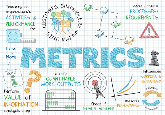 How to Choose Significant PMO Metrics ?