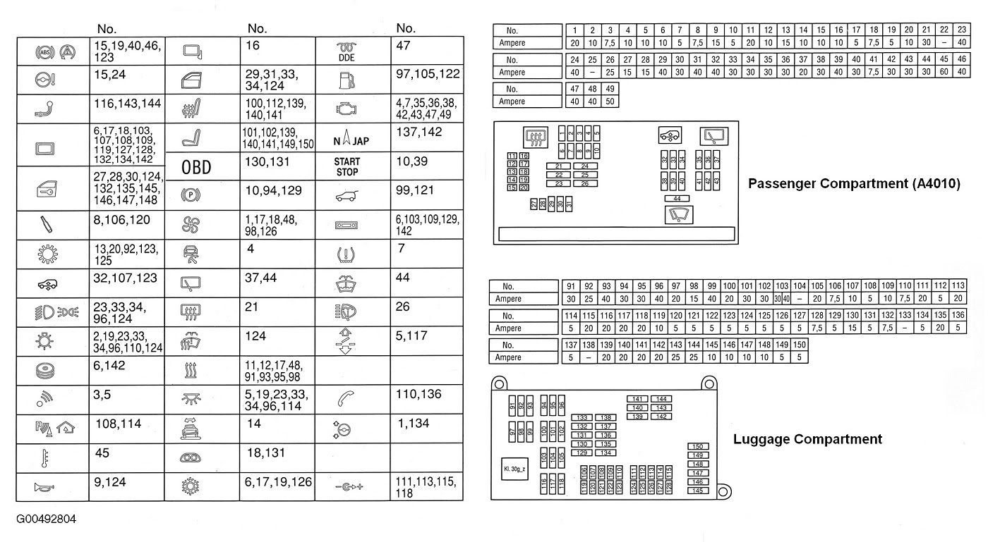 2005 S430 Fuse Box Diagram
