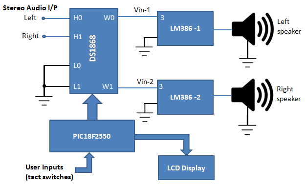 Lm386 5v Audio Amplifier Circuit Diagram - Pcb Circuits